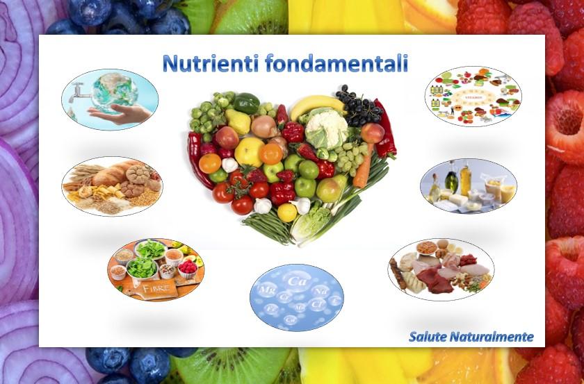 Nutrienti fondamentali, quali sono? Tutelare la salute naturalmente.